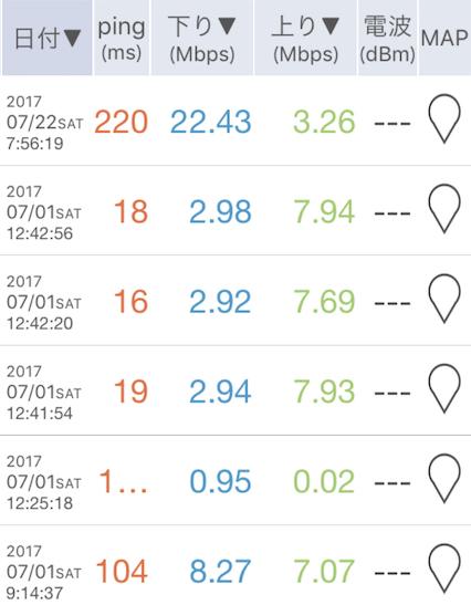ソフトバンクエアー 速度測定2